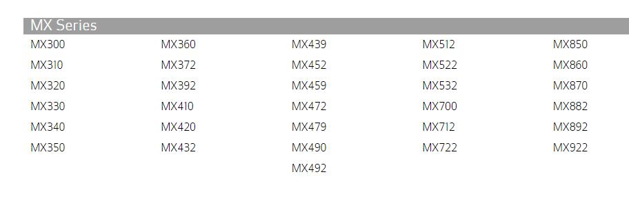 Canon Printer Pixma MX Series