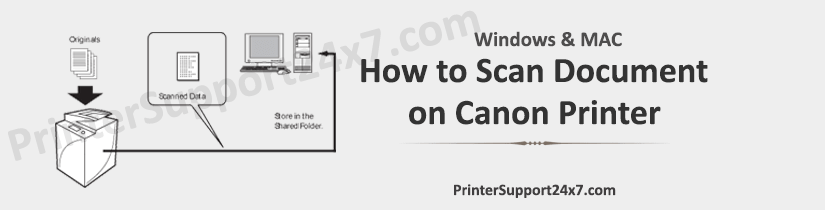How-to-Scan-Document-on-Canon-Printer-on-Computer-and-Mac